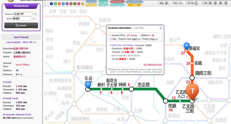 首爾地鐵示範