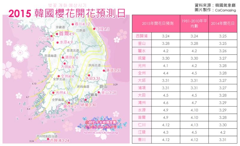 2015韓國櫻花開花預測日