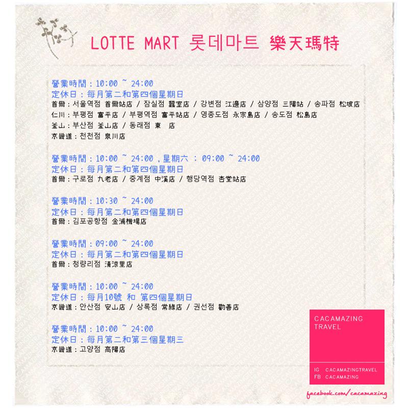 supermarket-Lotte Mart